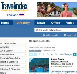Travelindex Pata